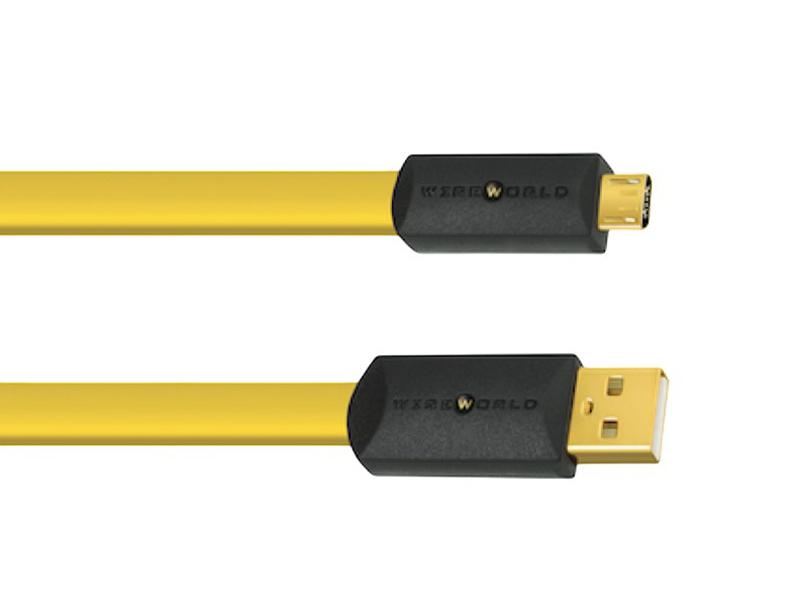 WWORLD-88015