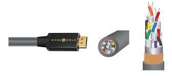 Silver Sphere HDMI (SSP) 1.0M